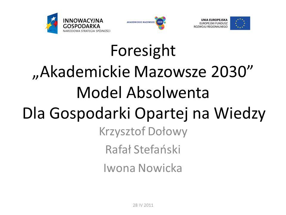 Foresight Akademickie Mazowsze 2030 Model Absolwenta Krzysztof Dołowy Rafał Stefański Iwona Nowicka Dla Gospodarki Opartej na Wiedzy 28 IV 2011