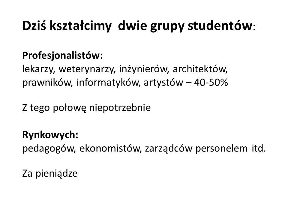Dla Gospodarki Opartej na Wiedzy potrzebne są dwie nowe kategorie absolwentów: 1.