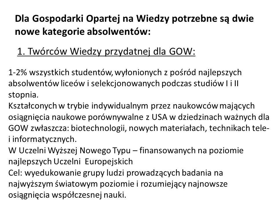 Dla Gospodarki Opartej na Wiedzy potrzebne są dwie nowe kategorie absolwentów: 2.