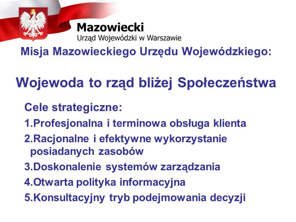 Misja Mazowieckiego Urzędu Wojewódzkiego: Wojewoda to rząd bliżej Społeczeństwa Cele strategiczne: 1.Profesjonalna i terminowa obsługa klienta 2.Racjo