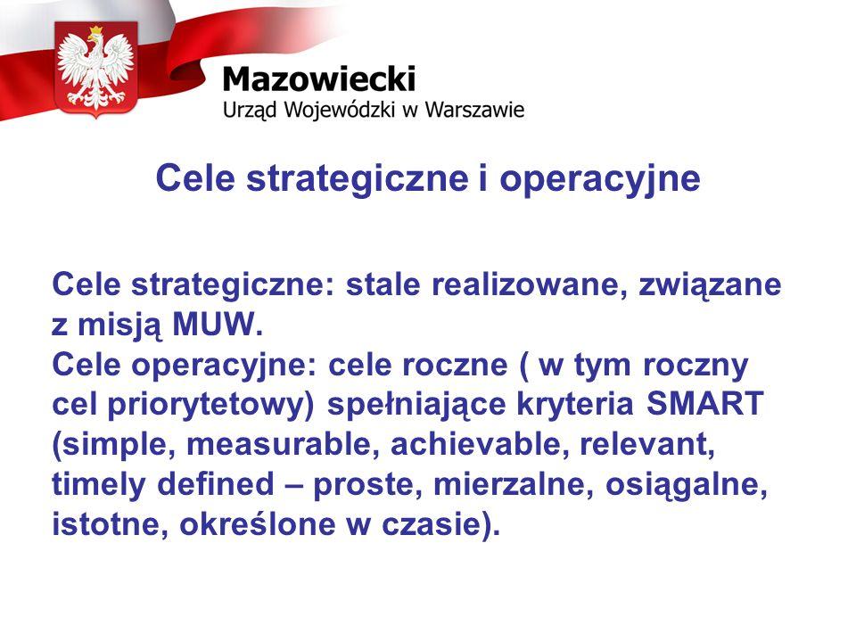 Cele strategiczne i operacyjne Cele strategiczne: stale realizowane, związane z misją MUW. Cele operacyjne: cele roczne ( w tym roczny cel priorytetow