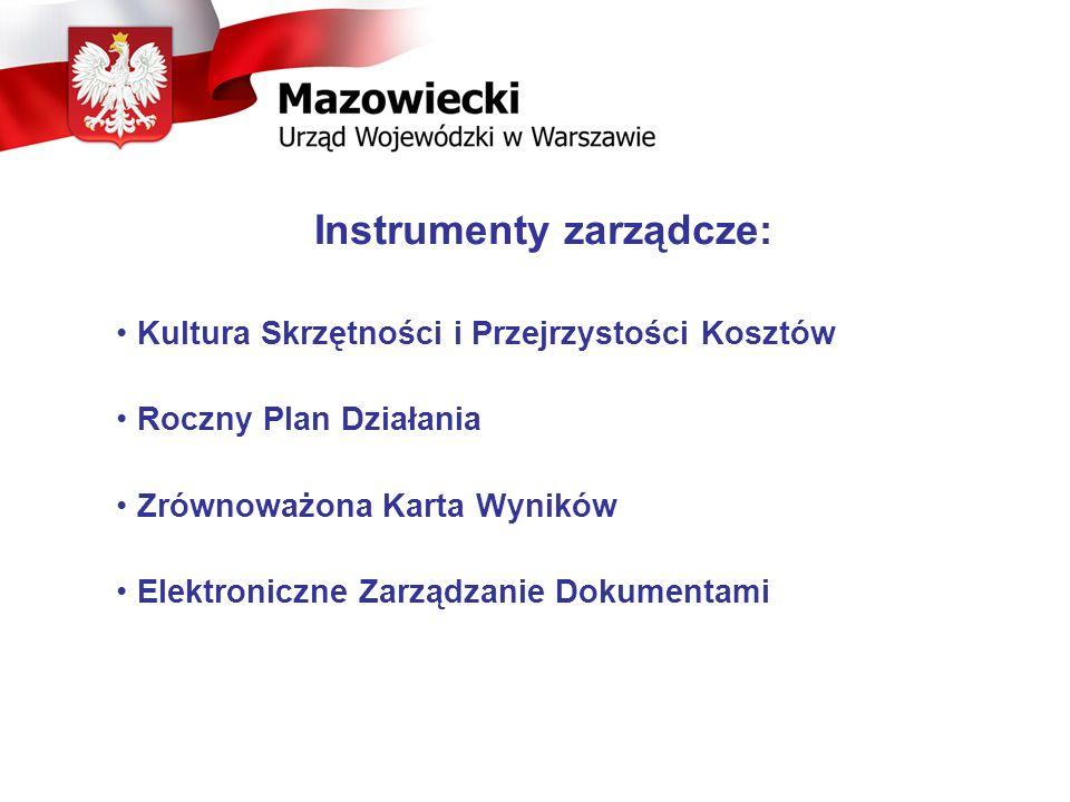 Instrumenty zarządcze: Kultura Skrzętności i Przejrzystości Kosztów Roczny Plan Działania Zrównoważona Karta Wyników Elektroniczne Zarządzanie Dokumen