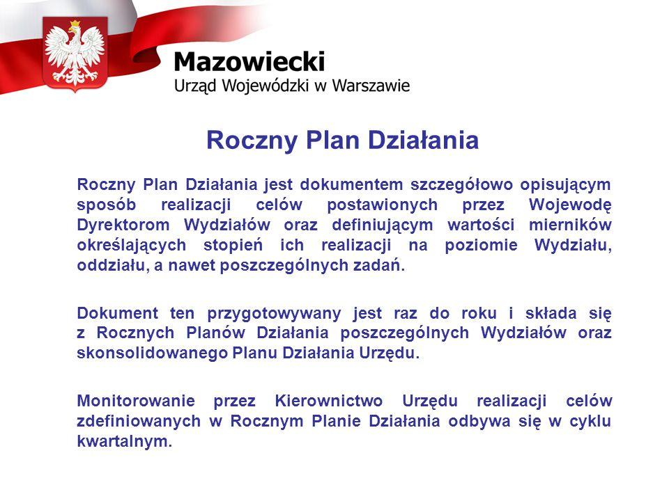 Roczny Plan Działania Roczny Plan Działania jest dokumentem szczegółowo opisującym sposób realizacji celów postawionych przez Wojewodę Dyrektorom Wydz