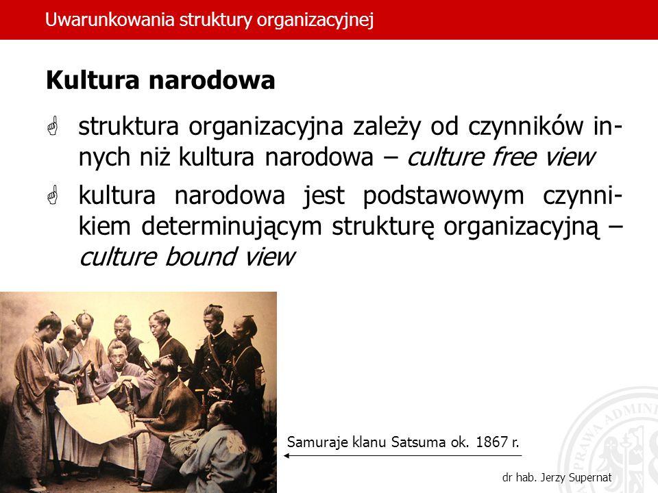 Uwarunkowania struktury organizacyjnej dr hab. Jerzy Supernat Kultura narodowa struktura organizacyjna zależy od czynników in- nych niż kultura narodo