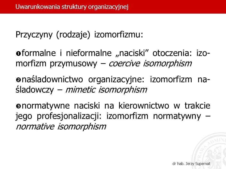 Uwarunkowania struktury organizacyjnej dr hab. Jerzy Supernat Przyczyny (rodzaje) izomorfizmu: formalne i nieformalne naciski otoczenia: izo- morfizm