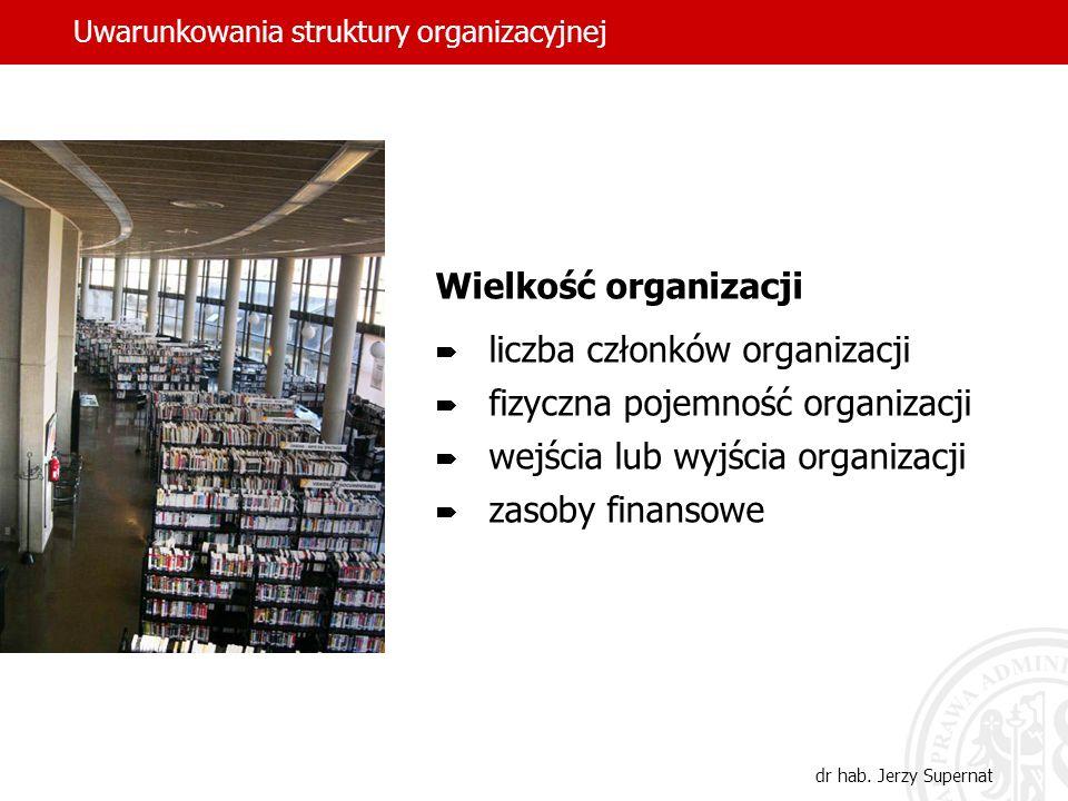 Uwarunkowania struktury organizacyjnej dr hab. Jerzy Supernat Wielkość organizacji liczba członków organizacji fizyczna pojemność organizacji wejścia