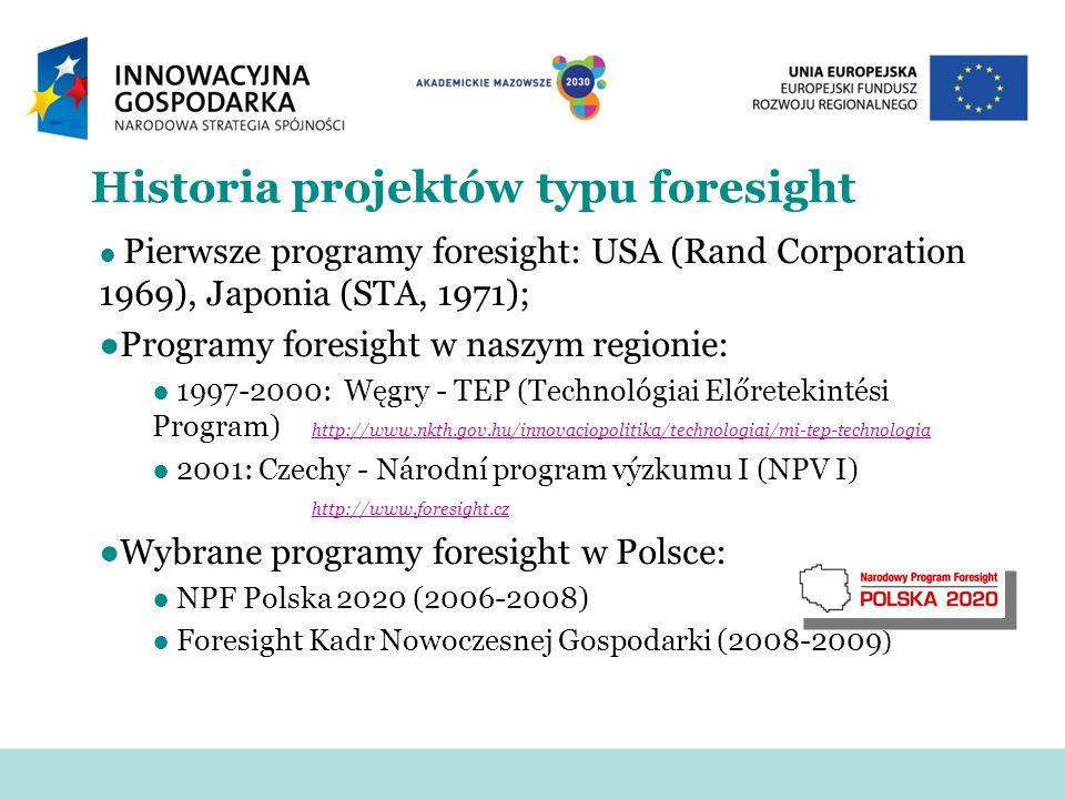 Historia projektów typu foresight Pierwsze programy foresight: USA (Rand Corporation 1969), Japonia (STA, 1971); Programy foresight w naszym regionie: 1997-2000: Węgry - TEP (Technológiai Előretekintési Program) http://www.nkth.gov.hu/innovaciopolitika/technologiai/mi-tep-technologia http://www.nkth.gov.hu/innovaciopolitika/technologiai/mi-tep-technologia 2001: Czechy - Národní program výzkumu I (NPV I) http://www.foresight.cz http://www.foresight.cz Wybrane programy foresight w Polsce: NPF Polska 2020 (2006-2008) Foresight Kadr Nowoczesnej Gospodarki (2008-2009 )