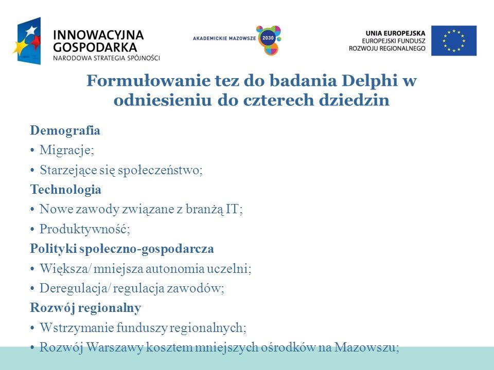 Formułowanie tez do badania Delphi w odniesieniu do czterech dziedzin Demografia Migracje; Starzejące się społeczeństwo; Technologia Nowe zawody związane z branżą IT; Produktywność; Polityki społeczno-gospodarcza Większa/ mniejsza autonomia uczelni; Deregulacja/ regulacja zawodów; Rozwój regionalny Wstrzymanie funduszy regionalnych; Rozwój Warszawy kosztem mniejszych ośrodków na Mazowszu;