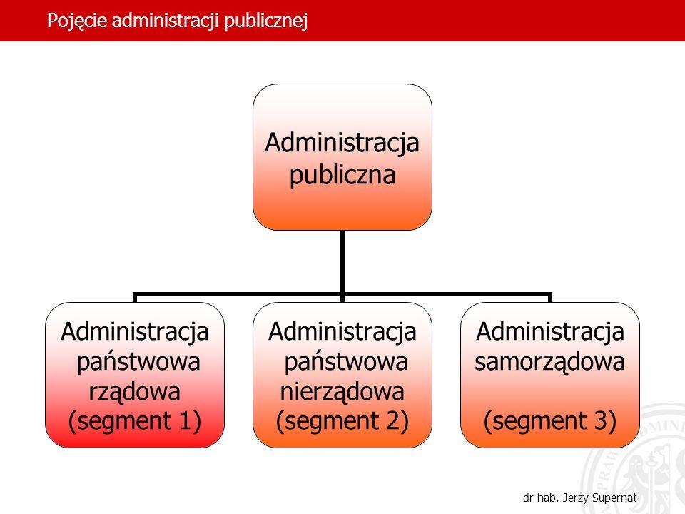 23 Pojęcie administracji publicznej dr hab. Jerzy Supernat Administracja publiczna Administracja państwowa rządowa (segment 1) Administracja państwowa