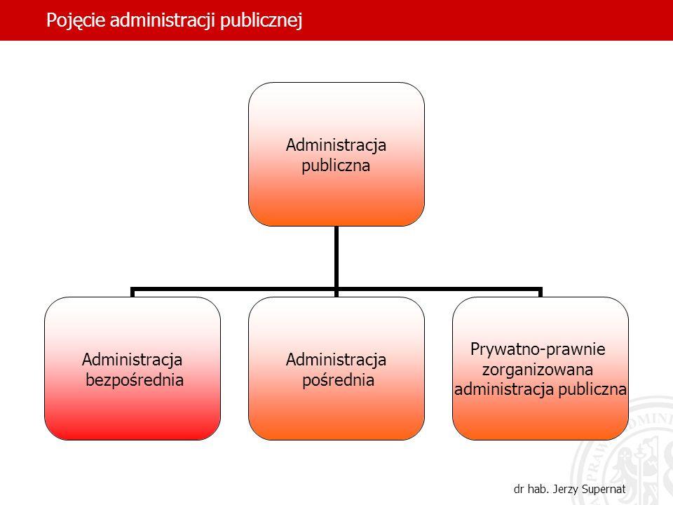 44 Pojęcie administracji publicznej dr hab. Jerzy Supernat Administracja publiczna Administracja bezpośrednia Administracja pośrednia Prywatno-prawnie