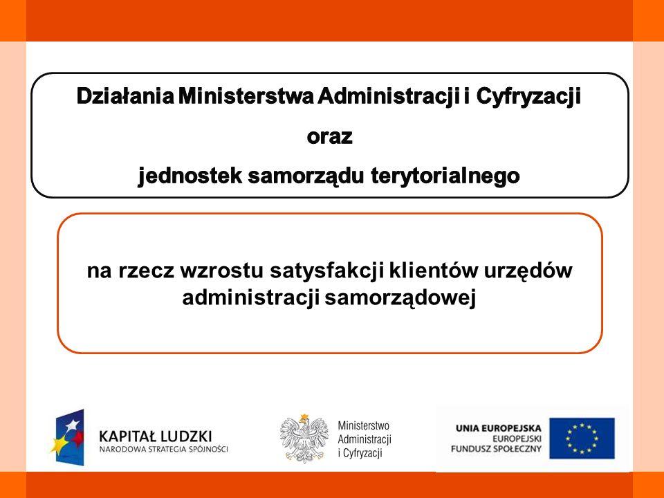 Rola Ministerstwa Administracji i Cyfryzacji Inspirowanie JST do podnoszeniu jakości usług Wspieranie istniejących tendencji do samodoskonalenia i mierzenia satysfakcji klientów