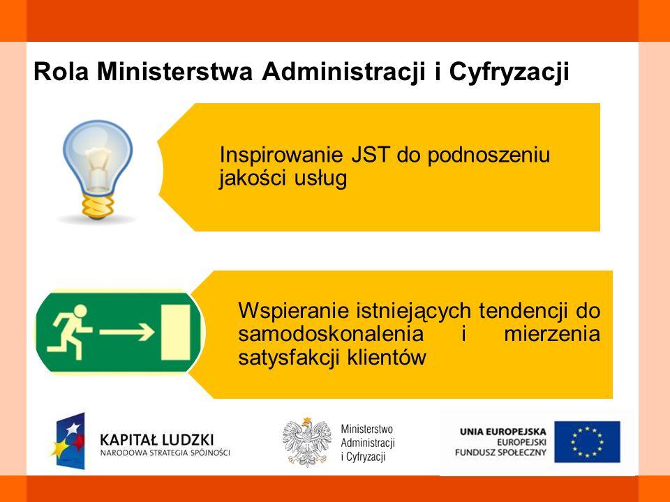 Rola Ministerstwa Administracji i Cyfryzacji Inspirowanie JST do podnoszeniu jakości usług Wspieranie istniejących tendencji do samodoskonalenia i mie