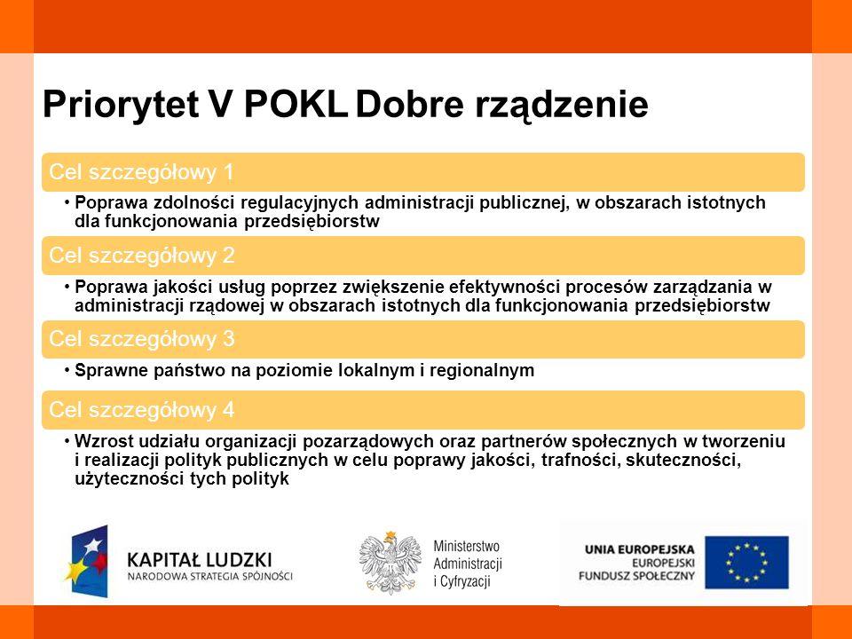 Priorytet V POKL Dobre rządzenie Cel szczegółowy 1 Poprawa zdolności regulacyjnych administracji publicznej, w obszarach istotnych dla funkcjonowania
