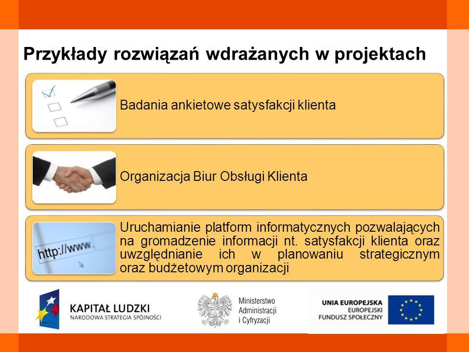 Przykłady rozwiązań wdrażanych w projektach Badania ankietowe satysfakcji klienta Organizacja Biur Obsługi Klienta Uruchamianie platform informatyczny