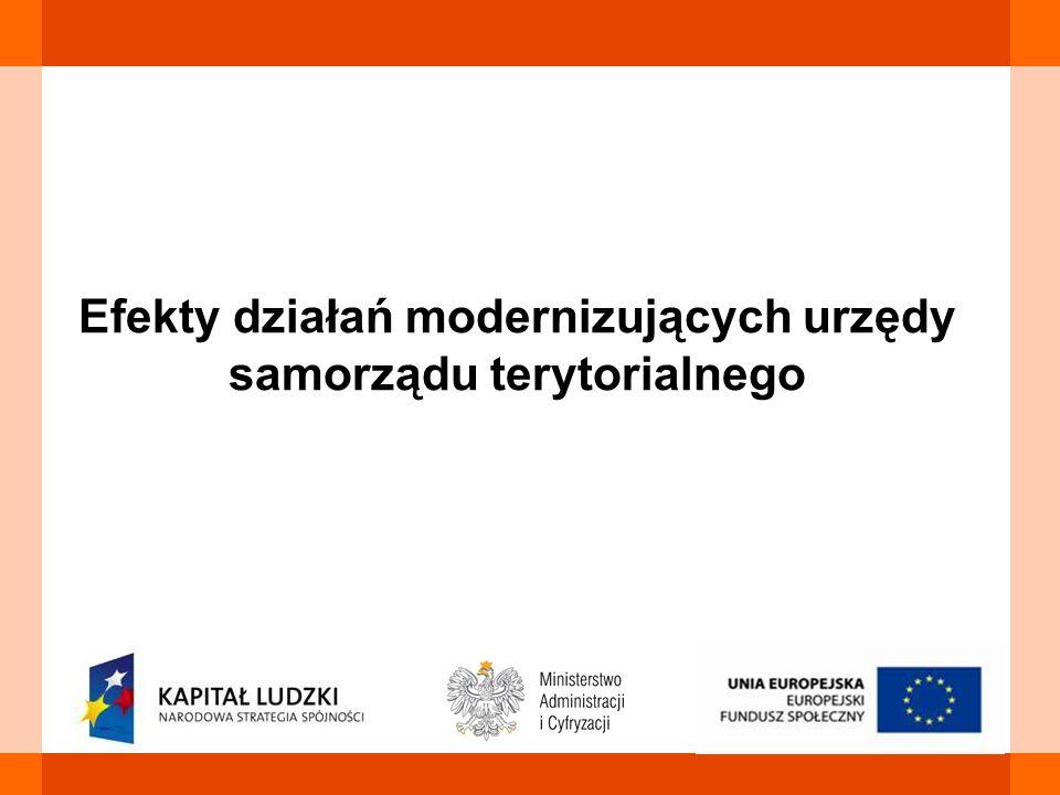 Efekty działań modernizujących urzędy samorządu terytorialnego