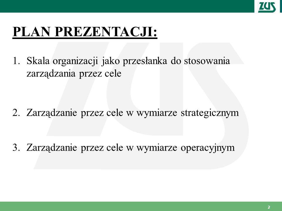 Miejscowość i data 2 PLAN PREZENTACJI: 1.Skala organizacji jako przesłanka do stosowania zarządzania przez cele 2.Zarządzanie przez cele w wymiarze st