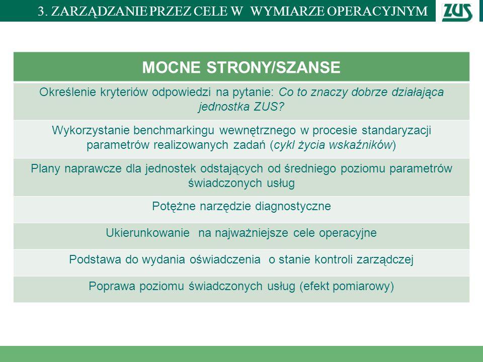 Miejscowość i data MOCNE STRONY/SZANSE Określenie kryteriów odpowiedzi na pytanie: Co to znaczy dobrze działająca jednostka ZUS? Wykorzystanie benchma