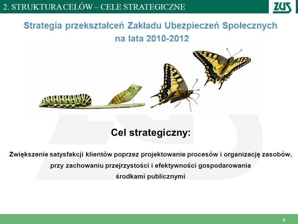 6 Strategia przekształceń Zakładu Ubezpieczeń Społecznych na lata 2010-2012 Cel strategiczny: Zwiększenie satysfakcji klientów poprzez projektowanie p