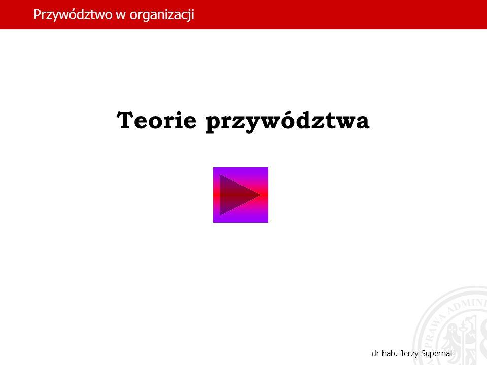 Przywództwo w organizacji dr hab. Jerzy Supernat Teorie przywództwa