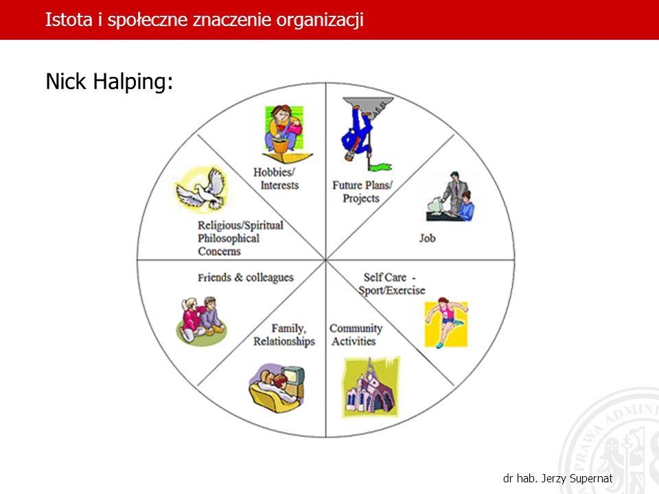 Istota i społeczne znaczenie organizacji dr hab. Jerzy Supernat Nick Halping: