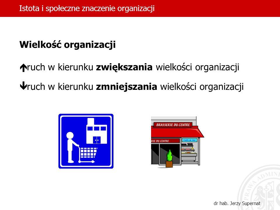Istota i społeczne znaczenie organizacji dr hab. Jerzy Supernat Wielkość organizacji ruch w kierunku zwiększania wielkości organizacji ruch w kierunku