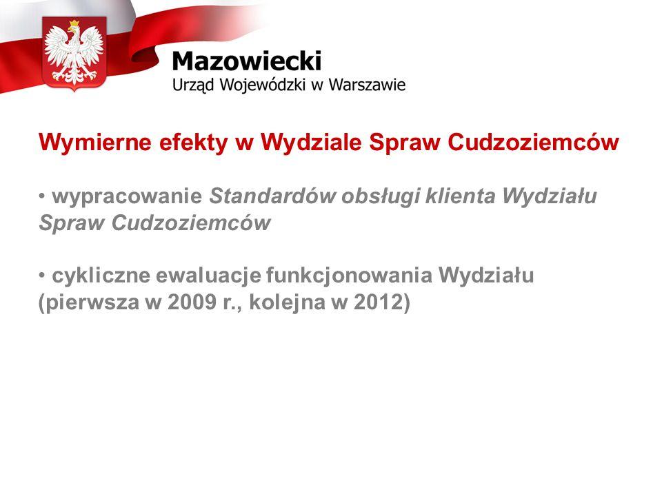 wypracowanie Standardów obsługi klienta Wydziału Spraw Cudzoziemców cykliczne ewaluacje funkcjonowania Wydziału (pierwsza w 2009 r., kolejna w 2012)