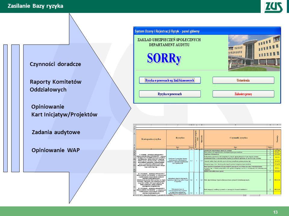 Miejscowość i data Zasilanie Bazy ryzyka Czynności doradcze Raporty Komitetów Oddziałowych Opiniowanie WAP Zadania audytowe Opiniowanie Kart Inicjatyw