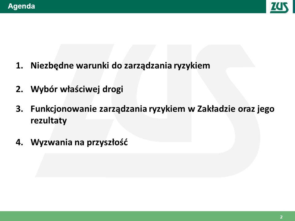 Agenda 1.Niezbędne warunki do zarządzania ryzykiem 2.Wybór właściwej drogi 3.Funkcjonowanie zarządzania ryzykiem w Zakładzie oraz jego rezultaty 4.Wyz