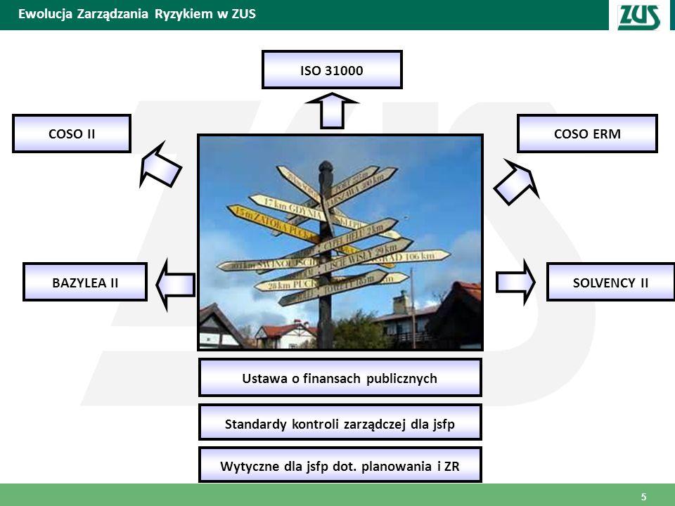 Ewolucja Zarządzania Ryzykiem w ZUS COSO II ISO 31000 SOLVENCY II COSO ERM Ustawa o finansach publicznych Standardy kontroli zarządczej dla jsfp BAZYL