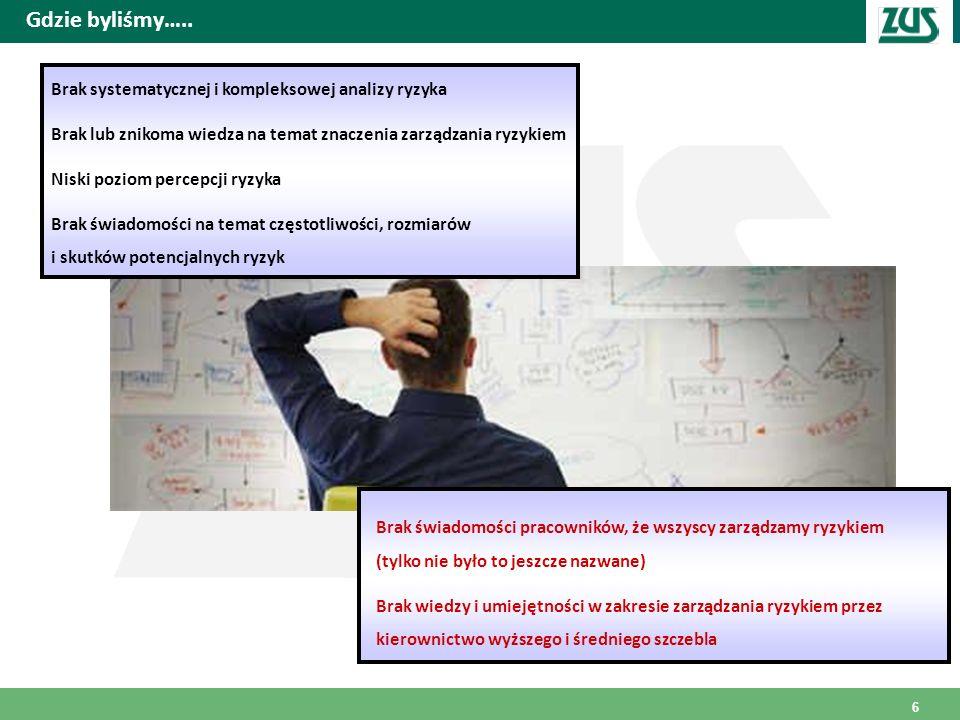 Gdzie byliśmy….. Brak systematycznej i kompleksowej analizy ryzyka Brak lub znikoma wiedza na temat znaczenia zarządzania ryzykiem Niski poziom percep