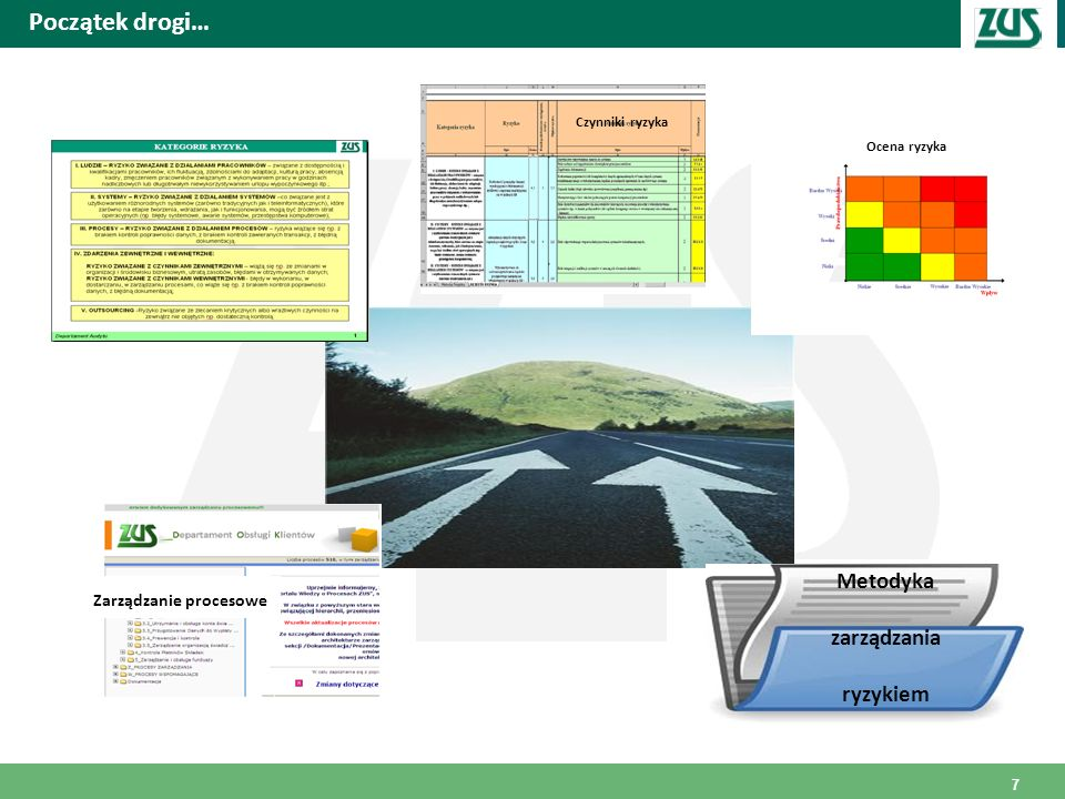 Początek drogi… Metodyka zarządzania ryzykiem Ocena ryzyka Czynniki ryzyka Zarządzanie procesowe 7