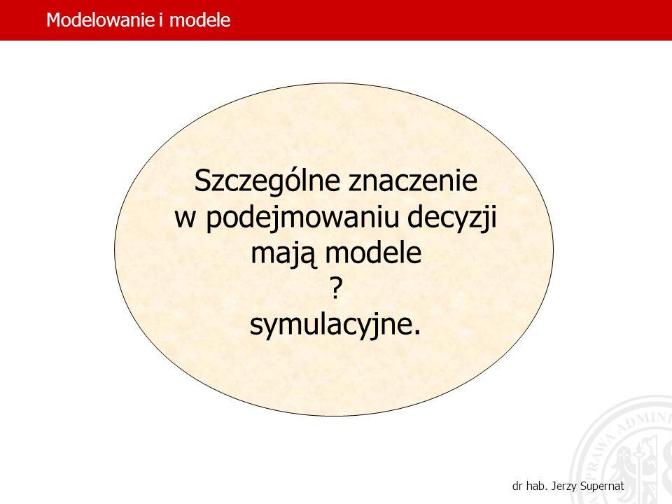 17 Model analogowy i model symboliczny wśród modeli analogowych, czyli modeli posłu- gujących się analogią, można wyróżnić: analogowe modele werbalne