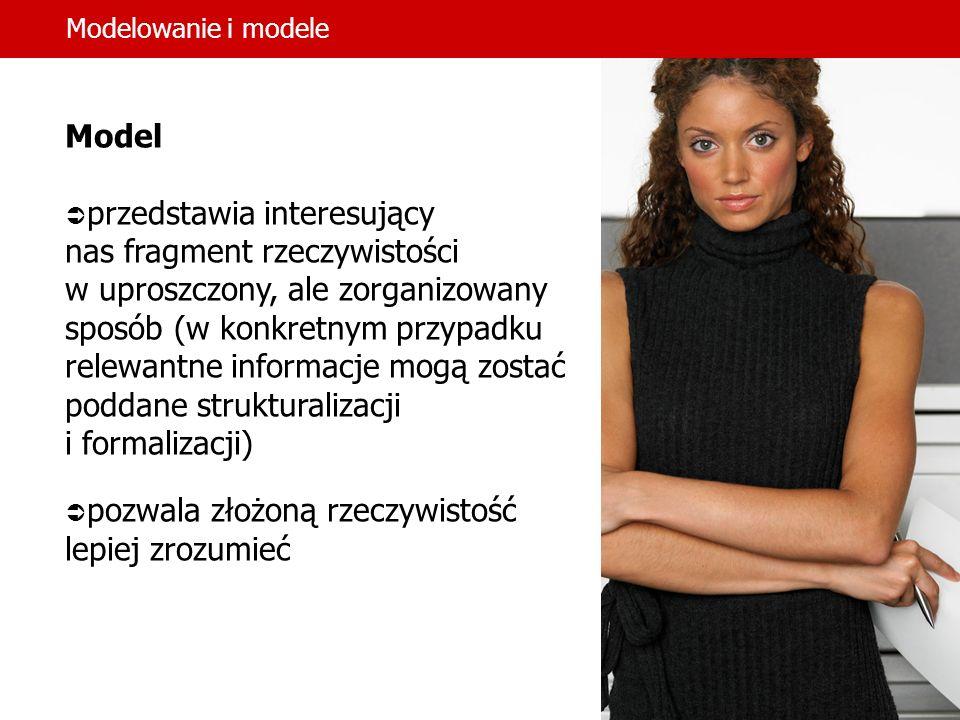 dr hab. Jerzy Supernat Instytut Nauk Administracyjnych Uniwersytet Wrocławski Modelowanie i modele