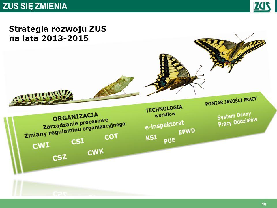 10 ZUS SIĘ ZMIENIA Strategia rozwoju ZUS na lata 2013-2015