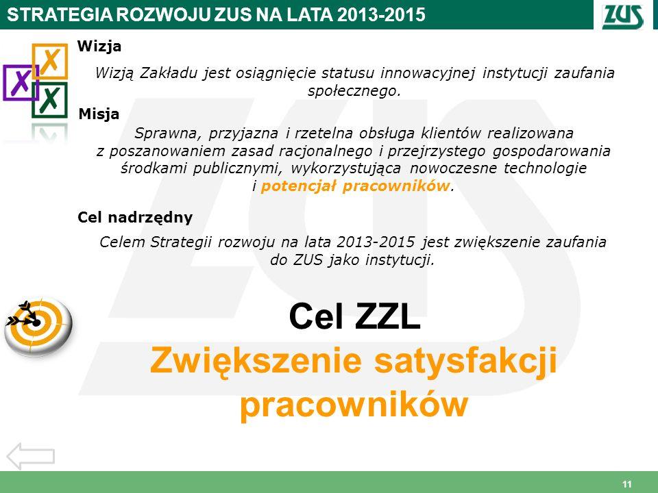11 Misja Wizja Cel nadrzędny STRATEGIA ROZWOJU ZUS NA LATA 2013-2015 Wizją Zakładu jest osiągnięcie statusu innowacyjnej instytucji zaufania społeczne