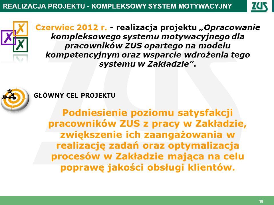 18 REALIZACJA PROJEKTU - KOMPLEKSOWY SYSTEM MOTYWACYJNY Czerwiec 2012 r. - realizacja projektu Opracowanie kompleksowego systemu motywacyjnego dla pra
