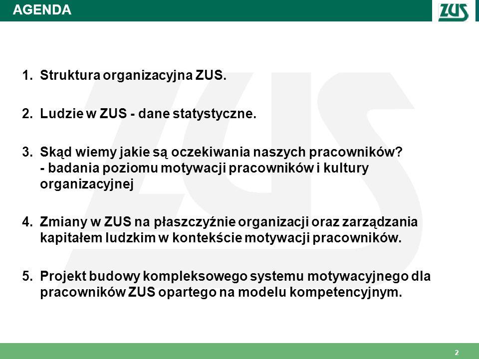 AGENDA 1.Struktura organizacyjna ZUS. 2.Ludzie w ZUS - dane statystyczne. 3.Skąd wiemy jakie są oczekiwania naszych pracowników? - badania poziomu mot