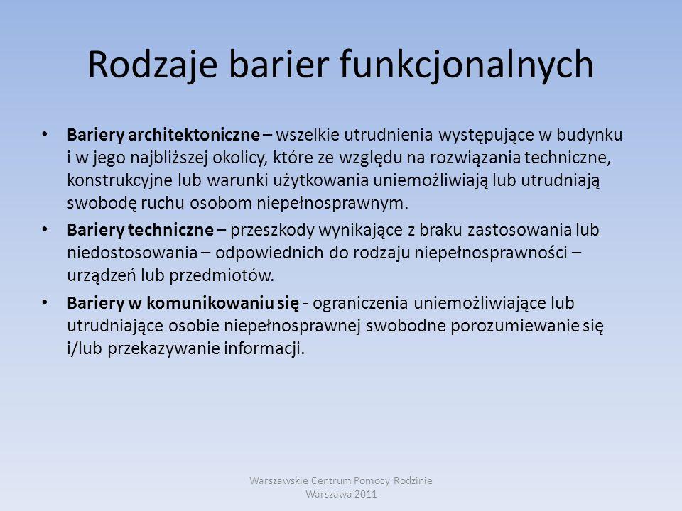 Likwidacja barier funkcjonalnych Likwidacja barier funkcjonalnych ze swej istoty polega w szczególności na dofinansowaniu czynności lub inwestycji (dostawa, zakup i montaż), których celem jest doprowadzenie środowiska osoby niepełnosprawnej (jej mieszkania) do stanu bez barier Warszawskie Centrum Pomocy Rodzinie Warszawa 2011