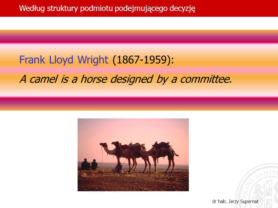 11 Według struktury podmiotu podejmującego decyzję dr hab. Jerzy Supernat Frank Lloyd Wright (1867-1959): A camel is a horse designed by a committee.