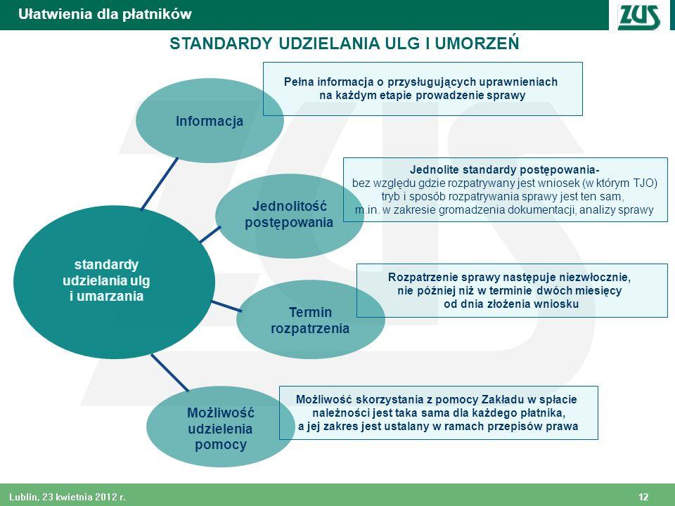 12 Lublin, 23 kwietnia 2012 r. STANDARDY UDZIELANIA ULG I UMORZEŃ Pełna informacja o przysługujących uprawnieniach na każdym etapie prowadzenie sprawy