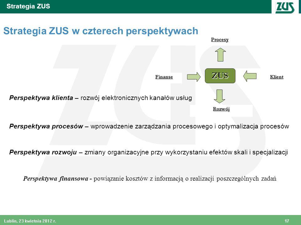 17 Lublin, 23 kwietnia 2012 r. Strategia ZUS Strategia ZUS w czterech perspektywach Perspektywa klienta – rozwój elektronicznych kanałów usług Perspek