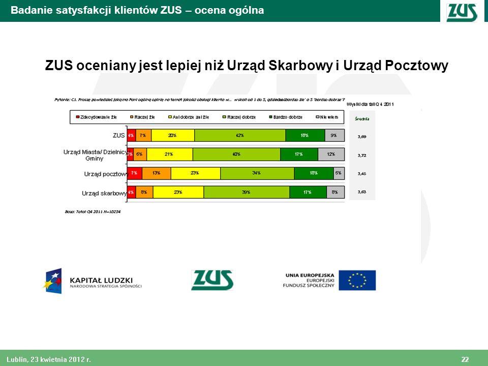 22 Lublin, 23 kwietnia 2012 r. Badanie satysfakcji klientów ZUS – ocena ogólna ZUS oceniany jest lepiej niż Urząd Skarbowy i Urząd Pocztowy