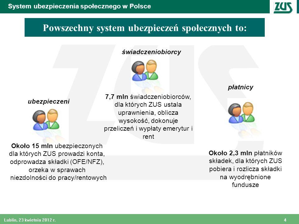 4 Lublin, 23 kwietnia 2012 r. Powszechny system ubezpieczeń społecznych to: płatnicy ubezpieczeni świadczeniobiorcy Około 15 mln ubezpieczonych dla kt
