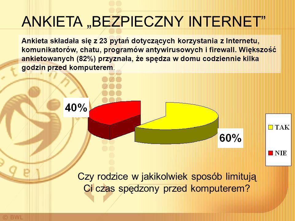 ANKIETA BEZPIECZNY INTERNET Ankieta składała się z 23 pytań dotyczących korzystania z Internetu, komunikatorów, chatu, programów antywirusowych i fire