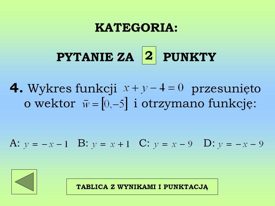 KATEGORIA: PYTANIE ZA PUNKTY 4. Wykres funkcji przesunięto o wektor i otrzymano funkcję: 2 TABLICA Z WYNIKAMI I PUNKTACJĄ A: B: C: D: