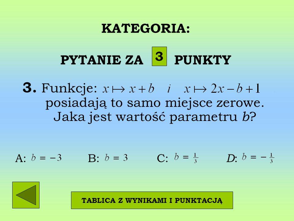 KATEGORIA: PYTANIE ZA PUNKTY 3. Funkcje:. posiadają to samo miejsce zerowe. Jaka jest wartość parametru b ? 3 TABLICA Z WYNIKAMI I PUNKTACJĄ A: B: C: