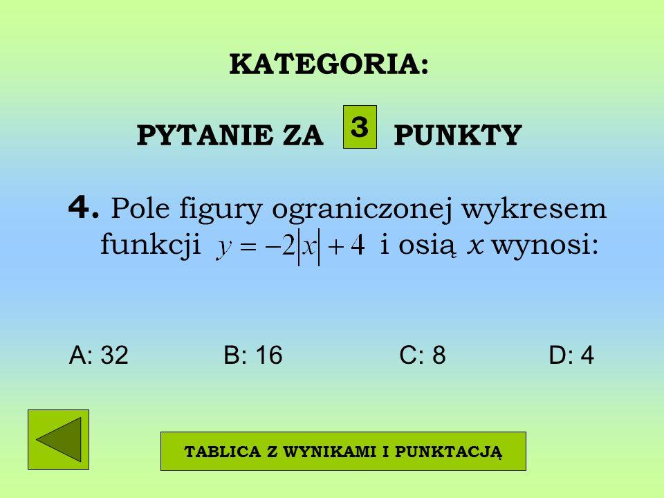 KATEGORIA: PYTANIE ZA PUNKTY 4. Pole figury ograniczonej wykresem funkcji i osią x wynosi: 3 TABLICA Z WYNIKAMI I PUNKTACJĄ A: 32 B: 16 C: 8 D: 4