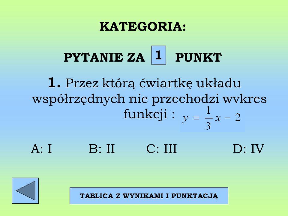 KATEGORIA: PYTANIE ZA PUNKT 1. Przez którą ćwiartkę układu współrzędnych nie przechodzi wykres funkcji : 1 TABLICA Z WYNIKAMI I PUNKTACJĄ A: IB: IIC: