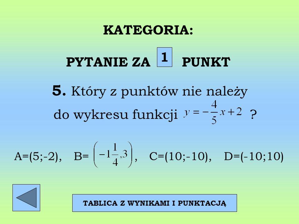 KATEGORIA: PYTANIE ZA PUNKT 5. Który z punktów nie należy do wykresu funkcji ? 1 TABLICA Z WYNIKAMI I PUNKTACJĄ A=(5;-2), B=, C=(10;-10), D=(-10;10)