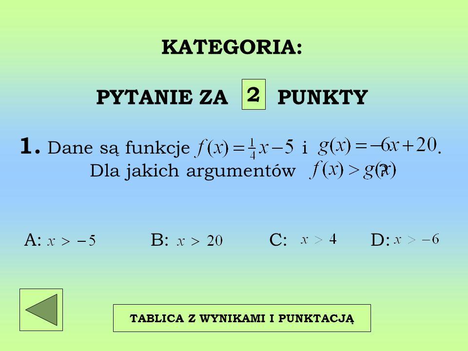 KATEGORIA: PYTANIE ZA PUNKTY 1. Dane są funkcje i. Dla jakich argumentów ? 2 TABLICA Z WYNIKAMI I PUNKTACJĄ A: B: C: D: